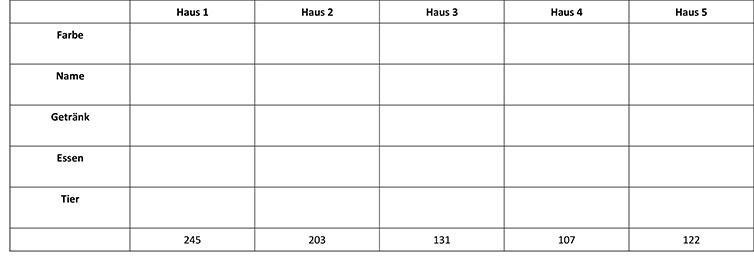Tabelle Rätsel