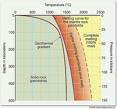 GC2GR5D Thermal Spring at Caldas de Reis (Earthcache) in ...  GC2GR5D Thermal...