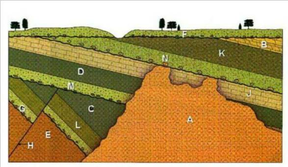 block diagram geology – yhgfdmuor, Wiring block