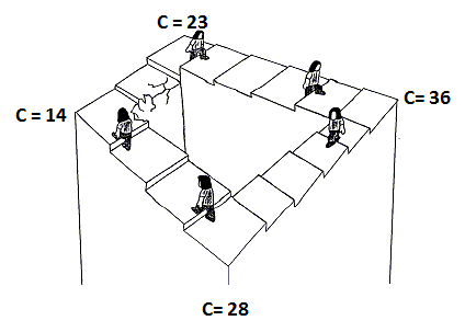 gc50qv5 schon wieder ganz einfach unknown cache in. Black Bedroom Furniture Sets. Home Design Ideas