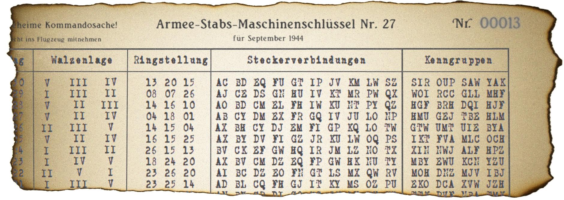 Raadselachtig papier met codes