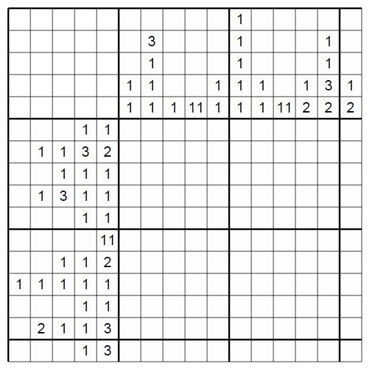 Zahlen nach Malen - Station 4
