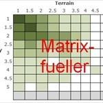Matrixfueller