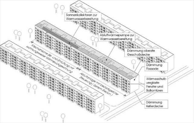 gc1tqr5 projekt albert schweitzer stra e multi cache in berlin germany created by derzuspaete. Black Bedroom Furniture Sets. Home Design Ideas