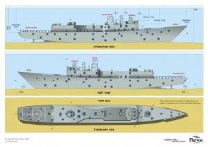 HMAS Canberra (I) | Royal Australian Navy
