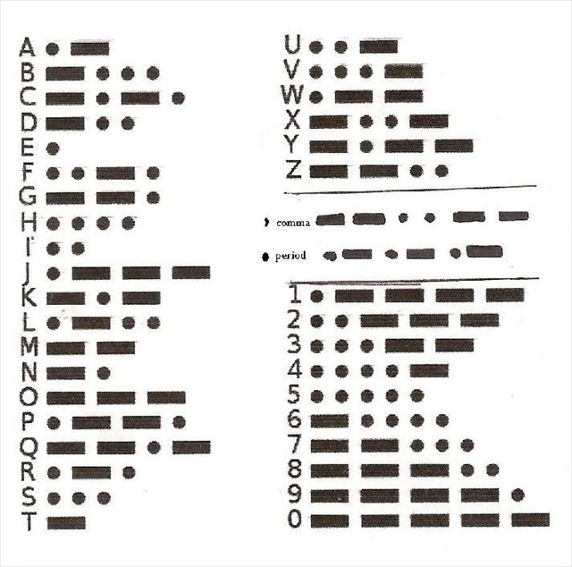 GcTM Morse Code           Unknown