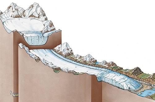 gc34967 themenweg inzing 3 gletscher und eiszeiten earthcache in tirol austria created by. Black Bedroom Furniture Sets. Home Design Ideas