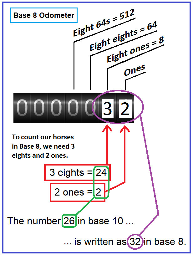 Gc7af6y 8 How Do I Solve These Puzzles Number Bases Unknown