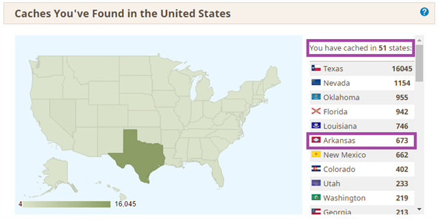 50 Of 50 Us States