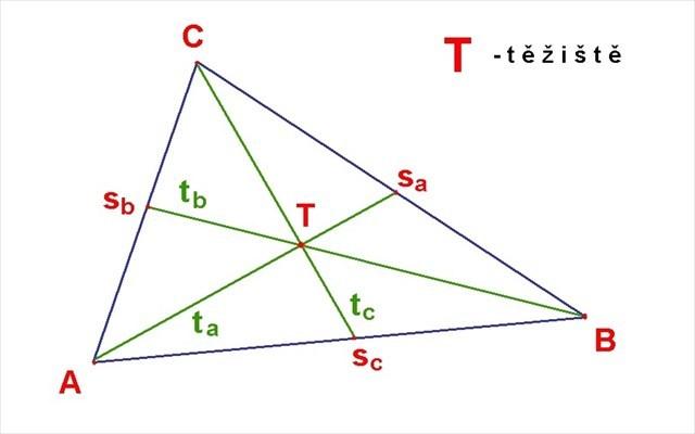 graficke znazorneni teziste trojuhelniku