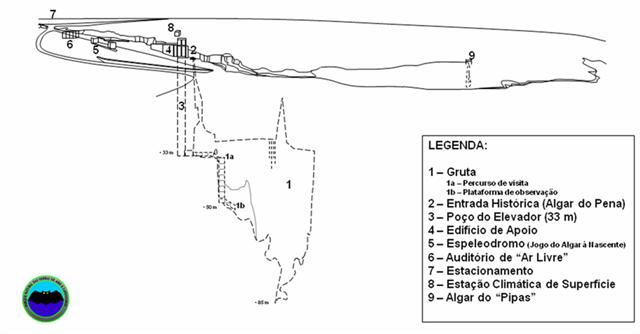 Estruturas de Apoio