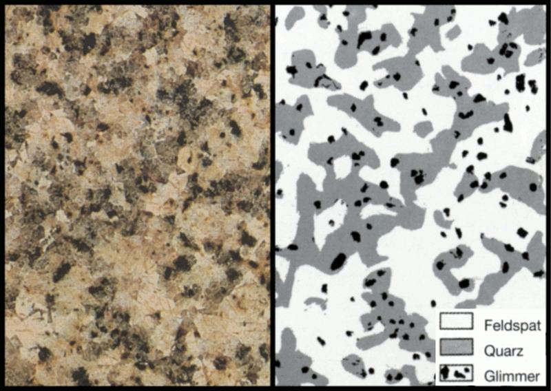 Granit/Granite