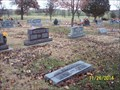 Image for Mars Hill Cemetery - Reavisville, MO