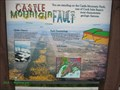 Image for Castle Mountain Fault, Near Houston, AK, USA