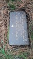 Image for David Sansom McCollum, Confederate Soldier - Keno Cemetery - Keno, OR