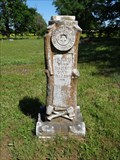 Image for T.W. House - Bluff Cemetery - Bagwell, TX