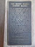 Image for Mount Diablo Meridian and Base Line - Mt Diablo, CA