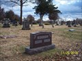 Image for Mars Hill Churchyard Cemetery - Reavisville, MO