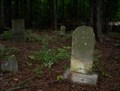 Image for Wear Family Burying Ground - Clay, Alabama