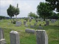 Image for Price Cemetery, Romeo, Tennessee