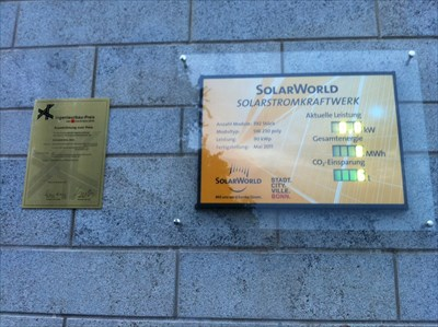 Informations about the solar collectors at the Kennedy-Bridge in Bonn (Germany)