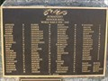Image for WW2 Honour Roll - Bomaderry Cenotaph, NSW, Australia