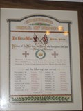 Image for Elsfield  Oxon - Roll of Honour.