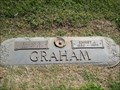 Image for 101 - Sarah E. Graham - Resthaven Gardens - OKC, OK