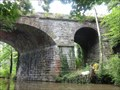Image for Railway Viaduct Over The Shropshire Union Canal - Mollington, UK
