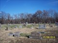 Image for Mineral Springs Cemetery - Mineral Springs, MO