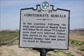 Image for Confederate Burials