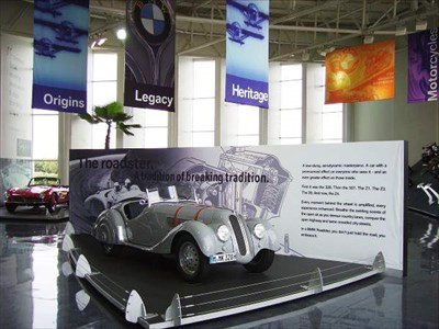 Inside the BMW Zentrum Museum