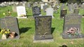 Image for Holy Trinity Church Cemetery – Wentworth, UK