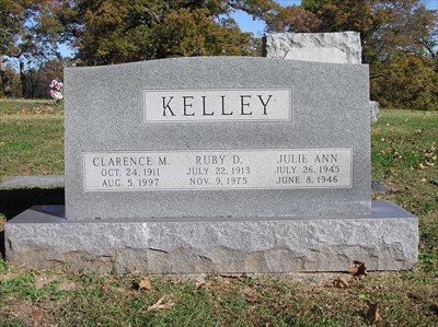 Clarence M. Kelley