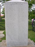 Image for Confederate Soldier's Memorial - Spencer Tennessee