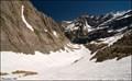 Image for Pyrénées - Mont Perdu (France)
