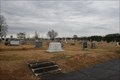 Image for Monte Vista Cemetery : Johnson City, Tennessee