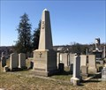 Image for Baltimore Bonaparte Family Graves - Baltimore, Maryland