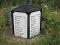 Image for Waymarker Milestone - St Michaels, Fife.