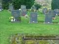 Image for Cemetery, St Bartholomew, Glazeley, Shropshire, England