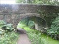 Image for Cromford Canal Footbridge - Whatstandwell, UK