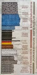 Image for Pierres folles - 201Ma to 190Ma - Saint-Jean-des-Vignes - France