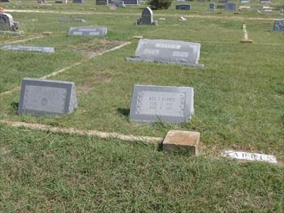The Harris family plot.