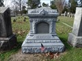 Image for Mary Ella Ruffin Henderson - Greenwood Cemetery - Hot Springs, AR