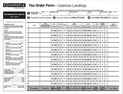 Chipotle restaurant order form quotes - Chipotle mexican grill ticker symbol ...