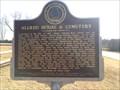 Image for Allred House & Cemetery - Goshen, AL