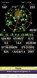 Image for N 51° 39.050 E 005° 09.315 - Loonse & Drunense Duinen - Waalwijk, NL