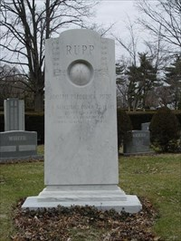 Adolph Frederick Rupp - Grave of a Famous Person on ...