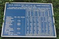 Image for Union Casualties - Battle of Chattanooga - Lookout Mountain, TN