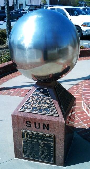 Solar System Walking Tour Gainesville Ga